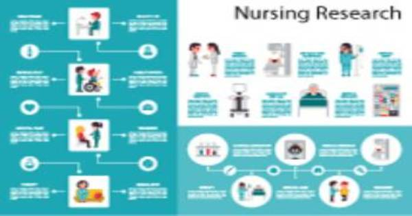 nursing research poster